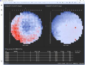 簡単操作でビッグデータを瞬時に可視化・分析