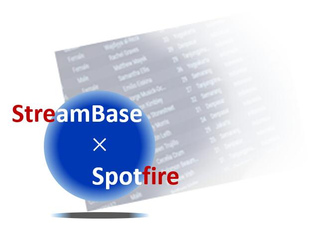 TIBCO Spotfireと連携し、分析・レポートを自動化